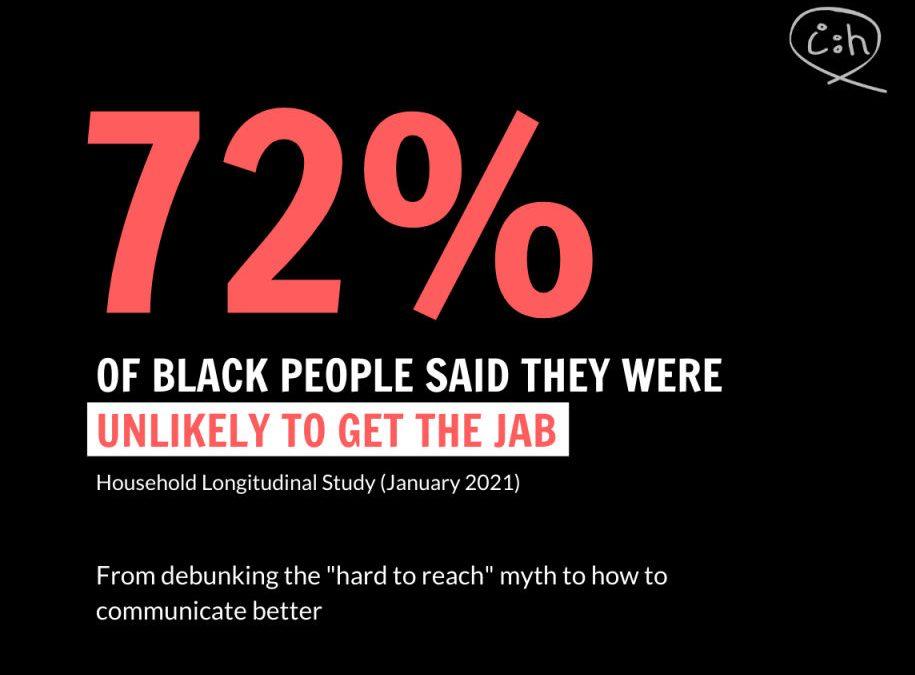 How Medical Racism Has Informed Vaccine Hesitancy